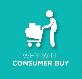 Why will consumer buy?